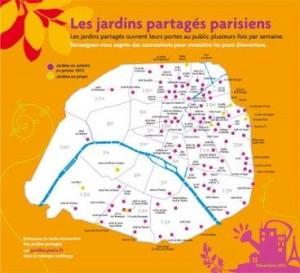 Community gardens Paris